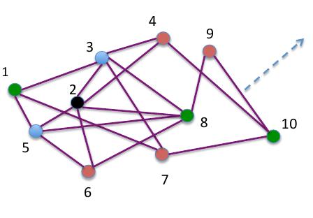 Il Turing Award 2012 a Shafi Goldwasser e Silvio Micali: La Teoria delle Dimostrazioni Interattive e le sue Applicazioni