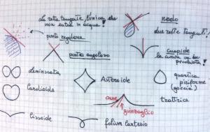 Lucente1