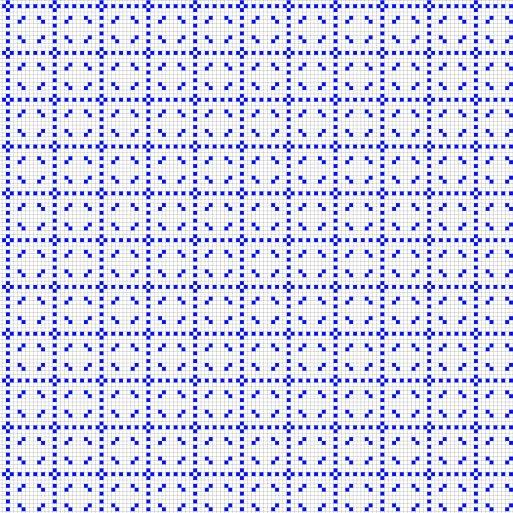 Tavole di moltiplicazione, classi resto e simmetrie