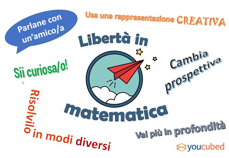 Libertà in matematica