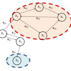 Tendenze e sviluppi recenti della modellistica matematica in biologia e medicina