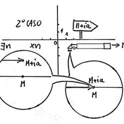 Dagli aerei supersonici alla logica matematica: Abraham Robinson, vita avventurosa di un matematico completo