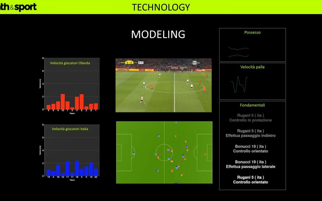 Matematica e Calcio a velocità 5G
