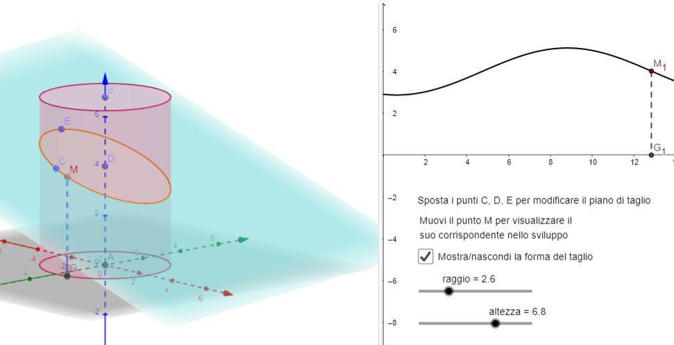 #lascuolaconta – problemi.xyz – Un taglio a effetto
