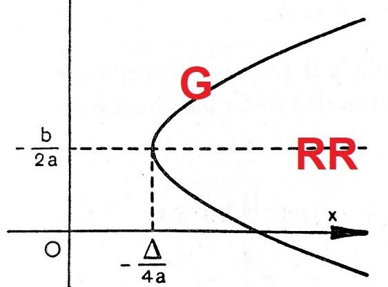 Enigmistica matematica – soluzioni dei giochi di Archimede 4/2019