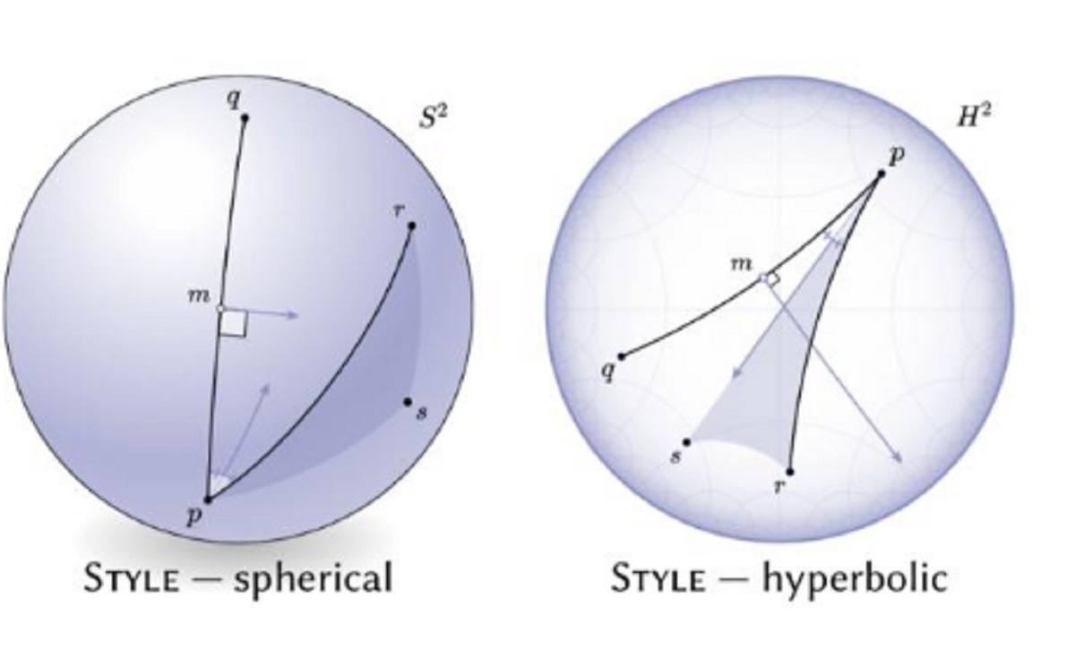 Arriva lo strumento che trasforma la matematica in immagini