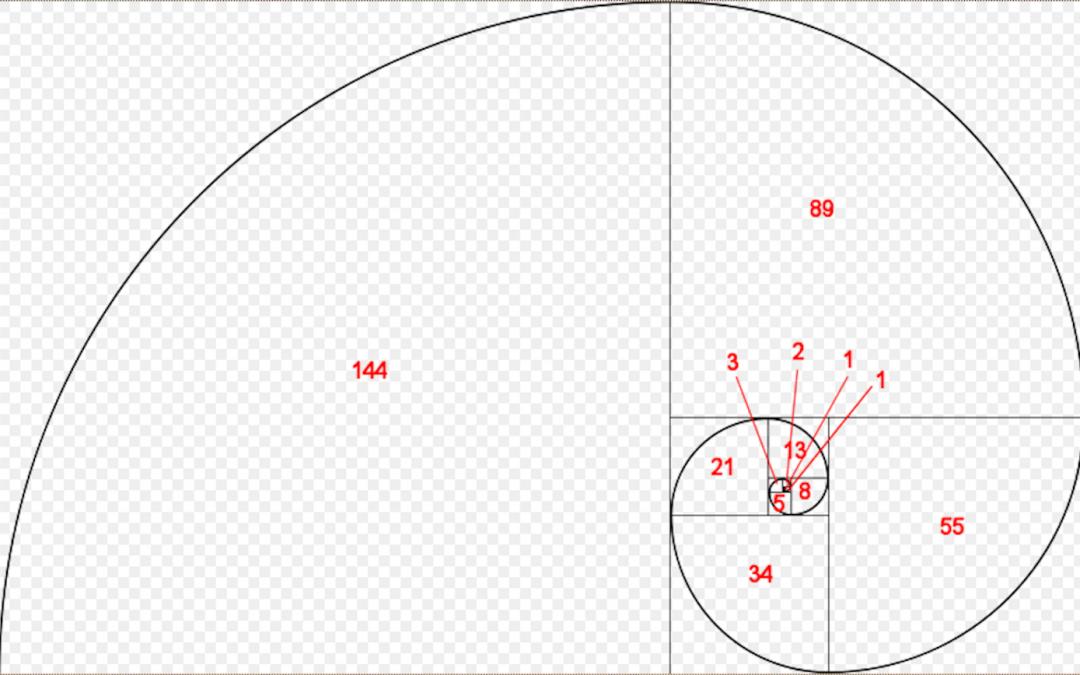Carnevale della Matematica #144: crescite esponenziali (ancora!)