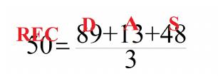 Enigmistica matematica – soluzioni dei giochi di Archimede 2/2020
