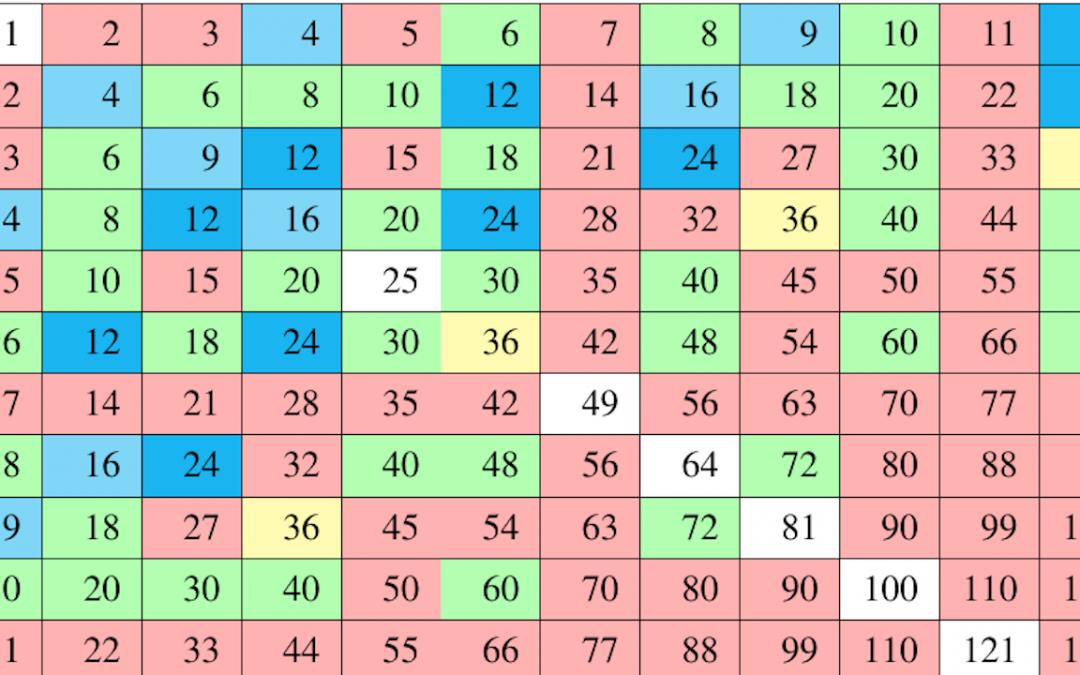 La tavola pitagorica come non l'avete mai vista prima!